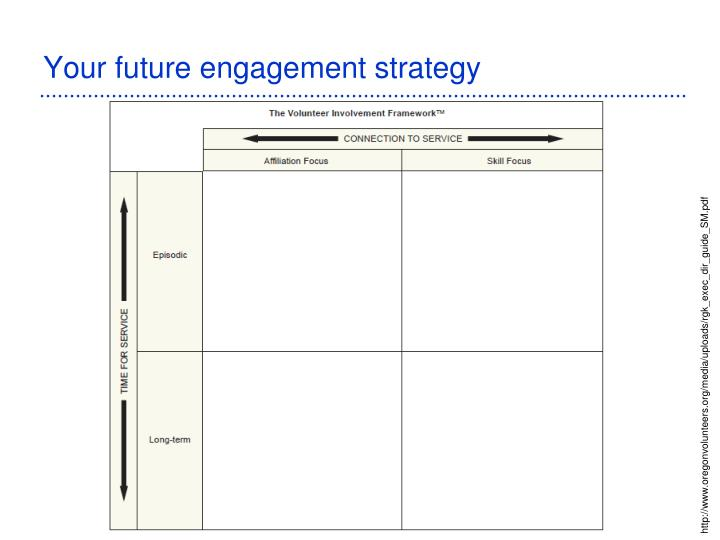 Your future engagement strategy