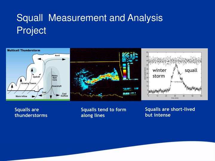 Squall  Measurement and Analysis Project