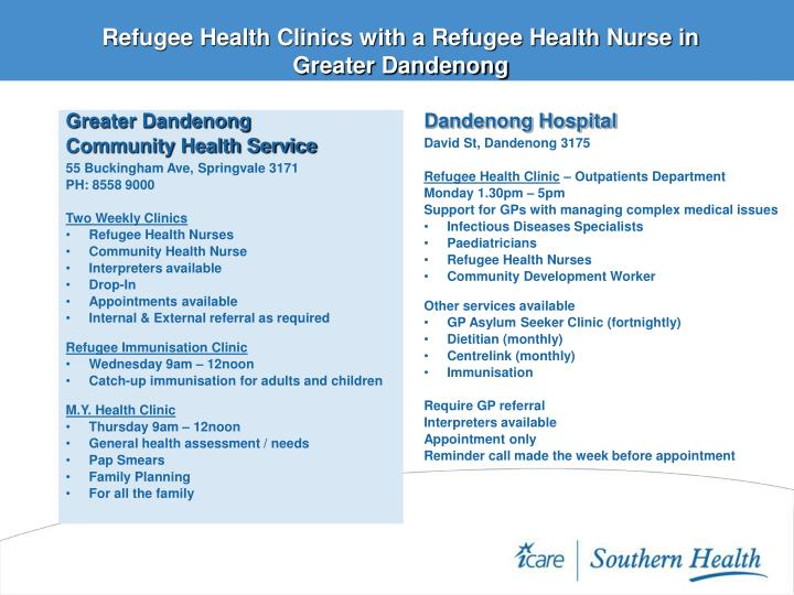 Refugee Health Clinics with a Refugee Health Nurse in Greater Dandenong