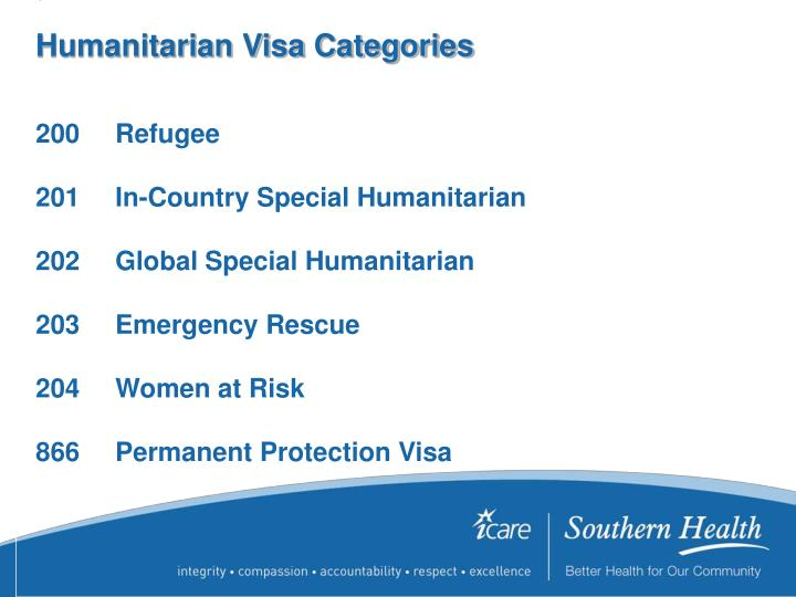 Humanitarian Visa Categories