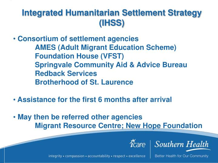 Integrated Humanitarian Settlement Strategy (IHSS)