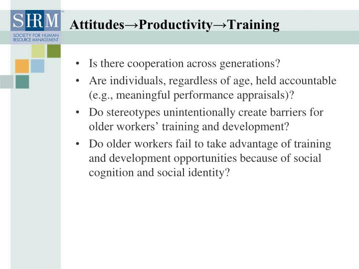 Attitudes→Productivity→Training
