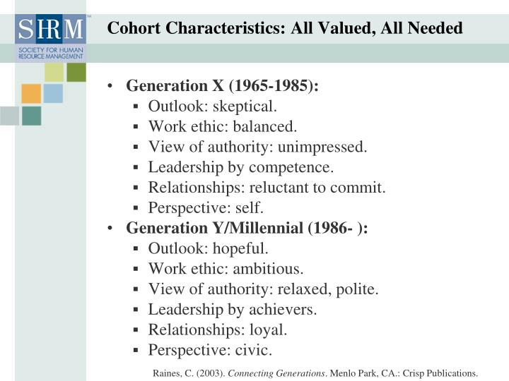Cohort Characteristics: All Valued, All Needed