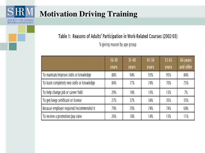 Motivation Driving Training
