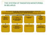 the system of radiation monitoring in belarus