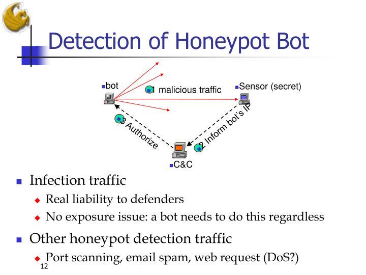 Detection of Honeypot Bot