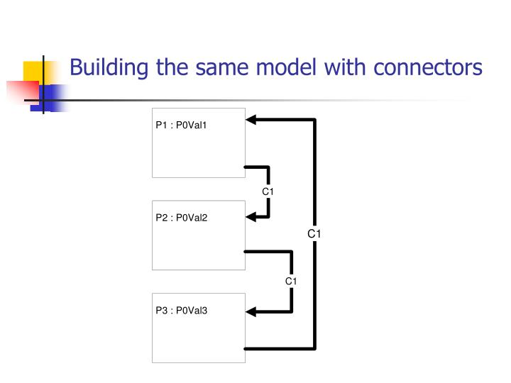 Building the same model with connectors