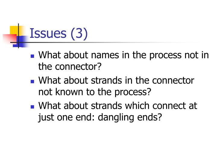 Issues (3)
