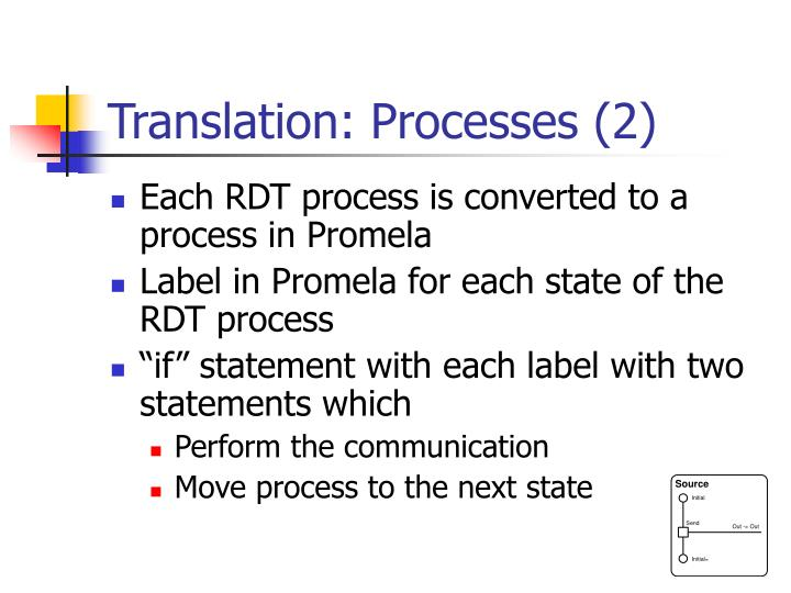 Translation: Processes (2)