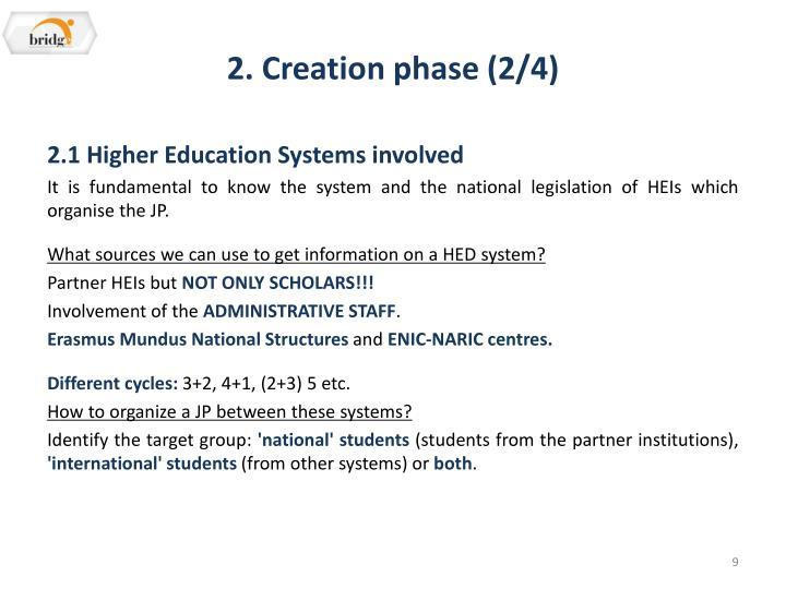 2. Creation phase (2/4)
