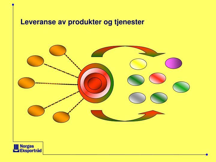 Leveranse av produkter og tjenester
