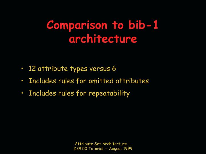 Comparison to bib-1