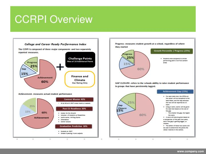 CCRPI Overview