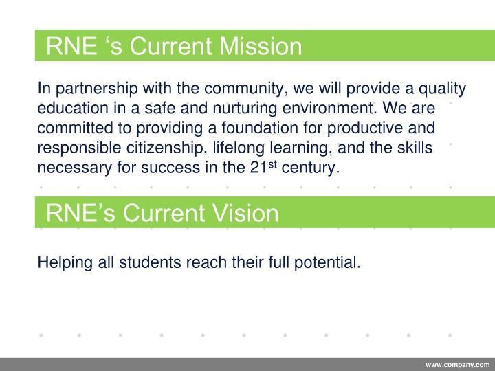 Rne s current mission