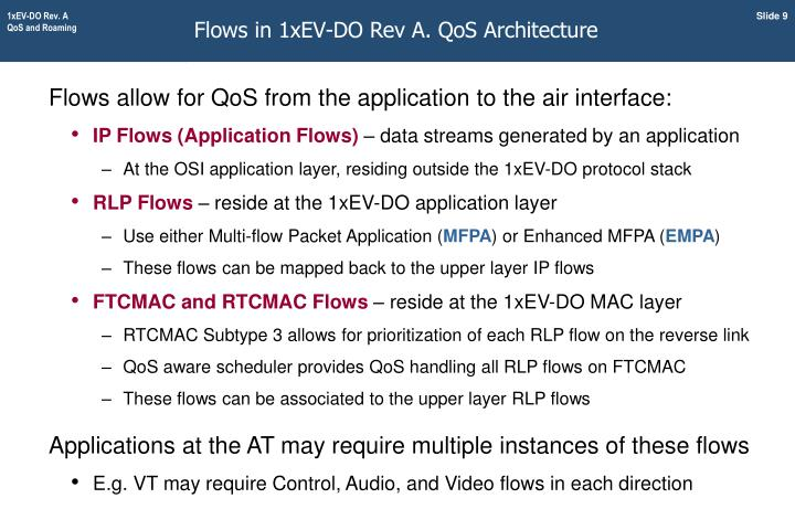 Flows in 1xEV-DO Rev A. QoS Architecture