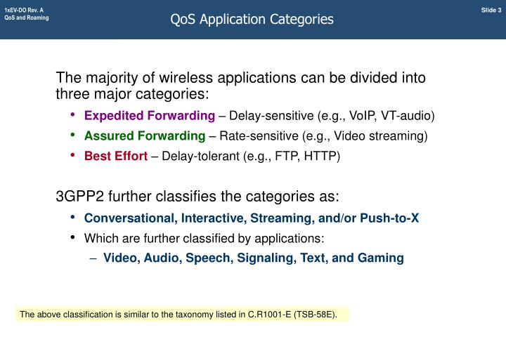 Qos application categories