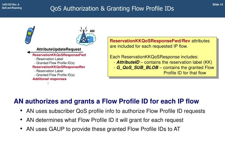 QoS Authorization & Granting Flow Profile IDs