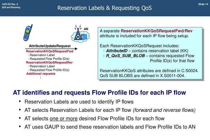 Reservation Labels & Requesting QoS