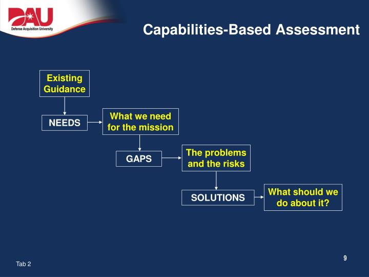 Capabilities-Based Assessment