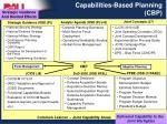 capabilities based planning cbp