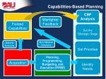 capabilities based planning