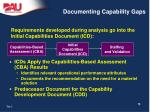 documenting capability gaps