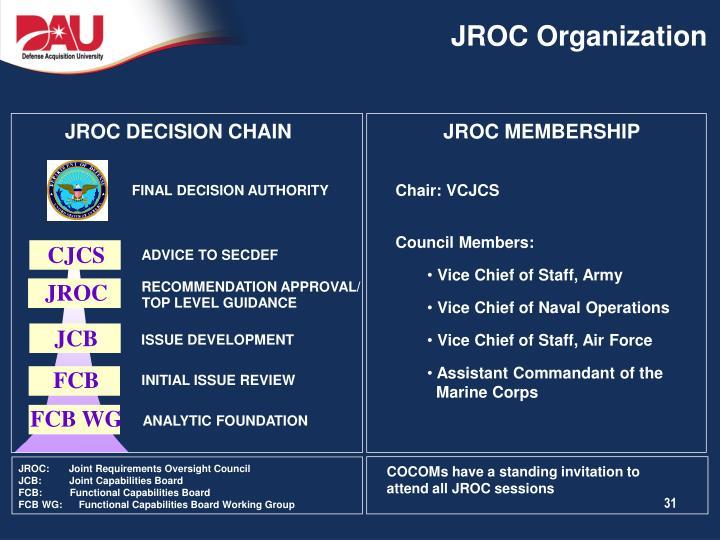 JROC Organization