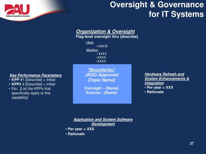 Oversight & Governance