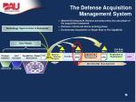 the defense acquisition management system