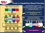 threat vs capabilities based planning