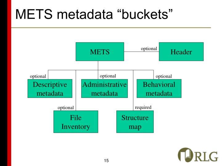 "METS metadata ""buckets"""