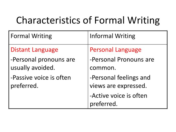 what is formal academic writing Point of view in academic writing second person second-person point of view most formal, academic writing uses the third person note the use of various.