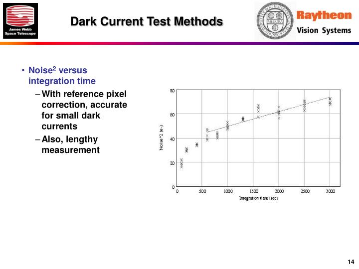 Dark Current Test Methods