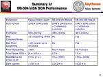 summary of sb 304 insb sca performance