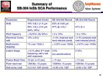 summary of sb 304 insb sca performance1