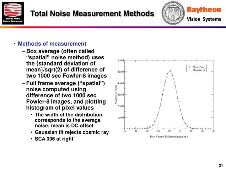Total Noise Measurement Methods