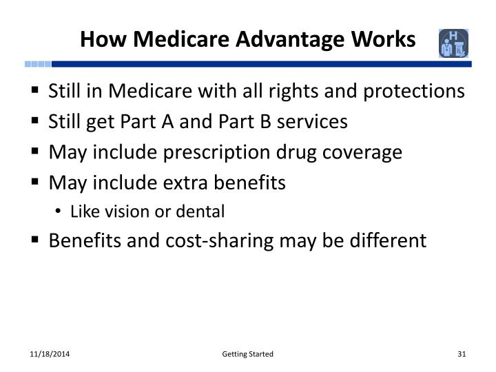 How Medicare Advantage Works