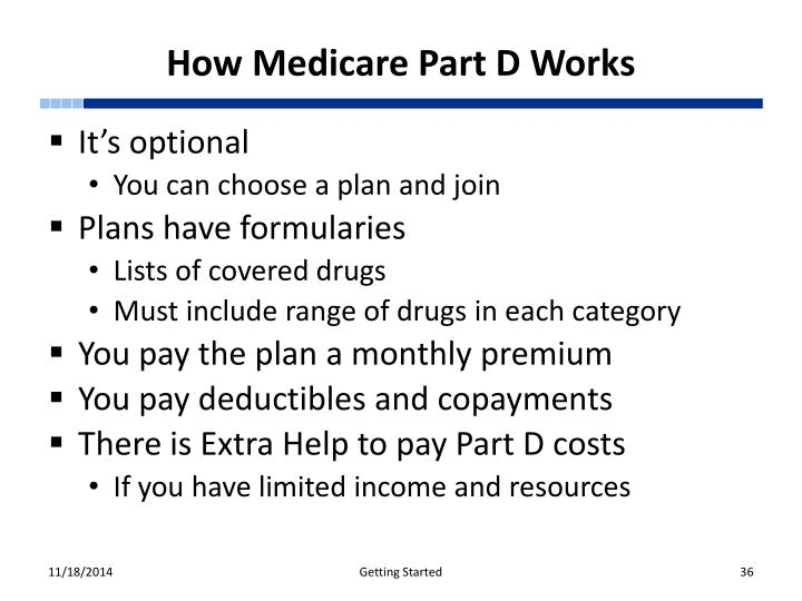 How Medicare Part D Works