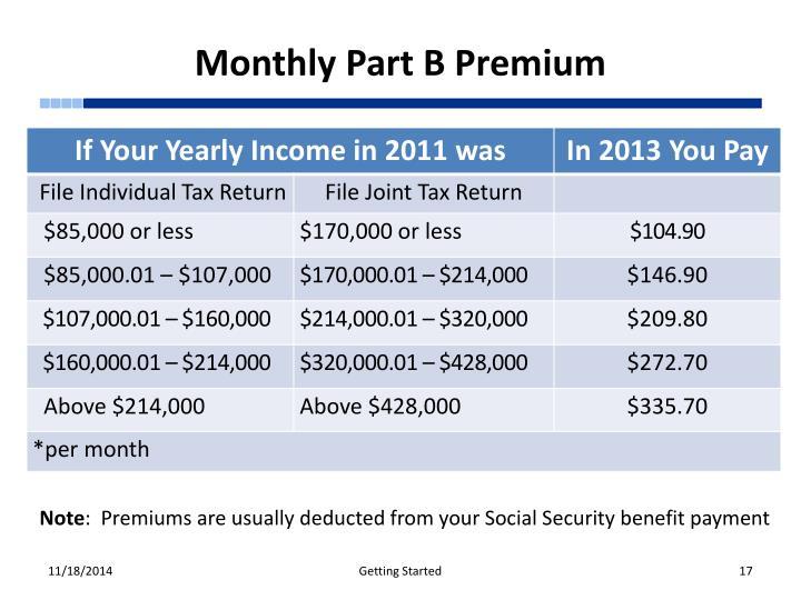 Monthly Part B Premium