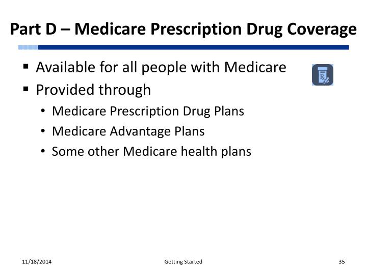 Part D – Medicare Prescription Drug Coverage