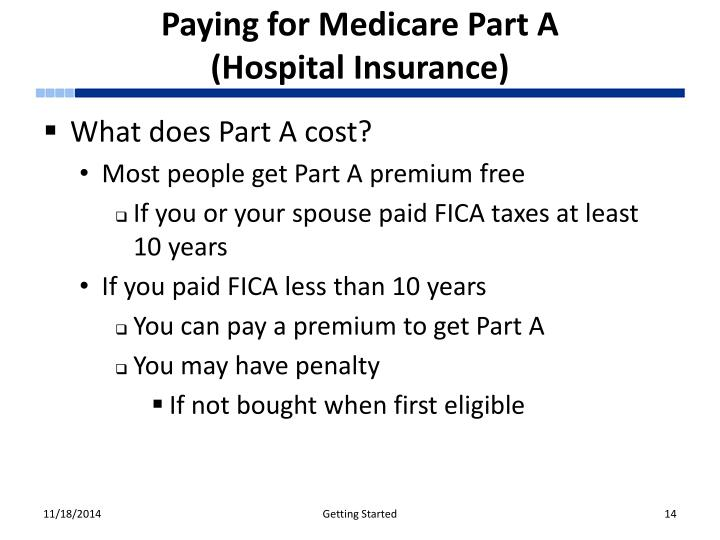 Paying for Medicare Part A
