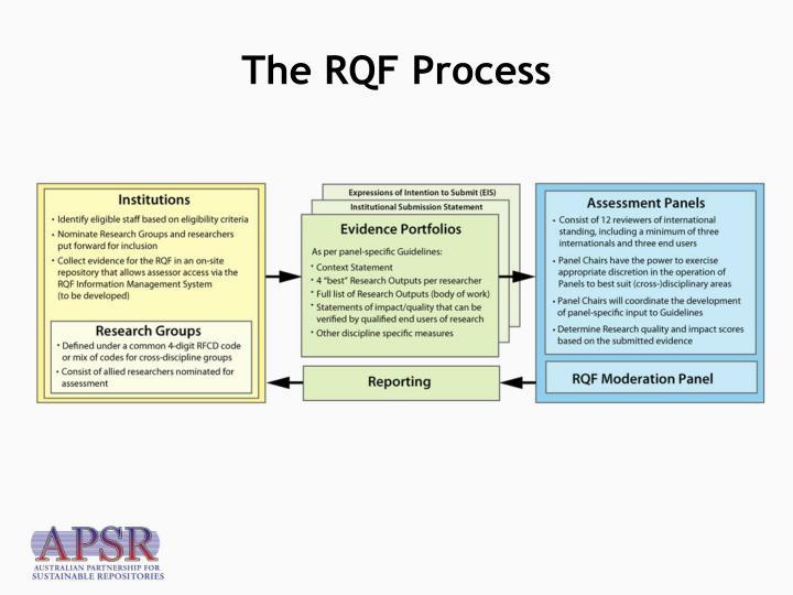 The RQF Process