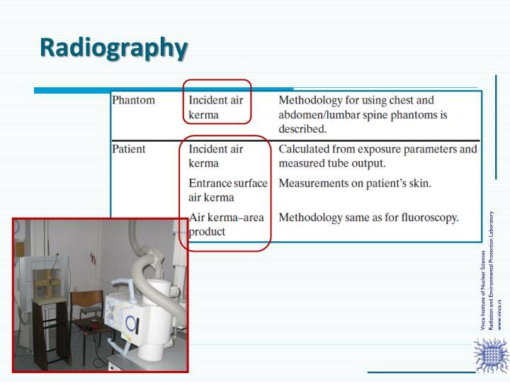 Radiography
