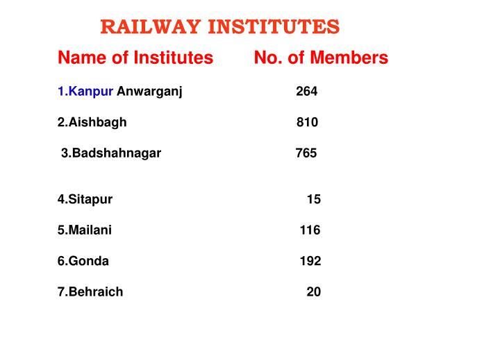 RAILWAY INSTITUTES