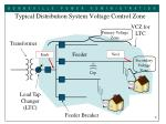 typical distribution system voltage control zone