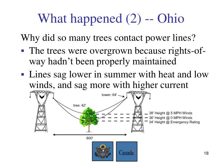What happened (2) -- Ohio