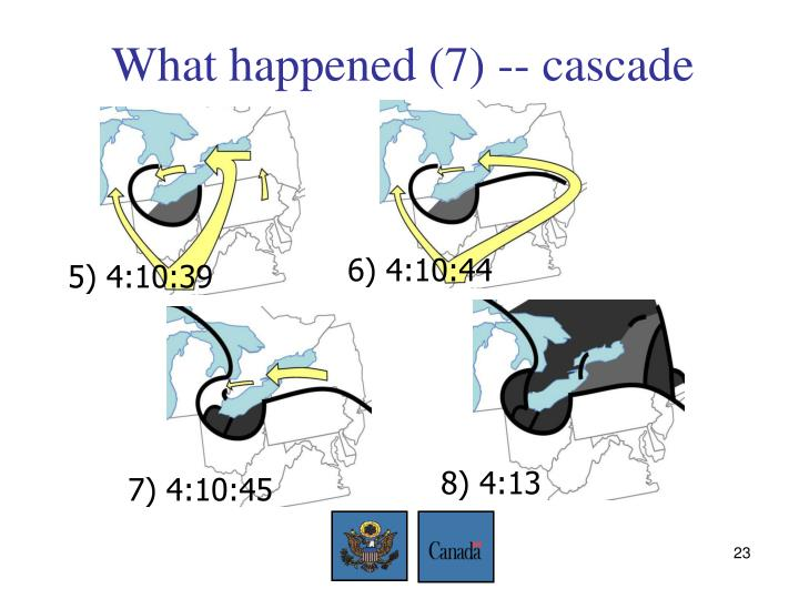 What happened (7) -- cascade