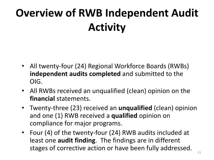 Overview of RWB Independent Audit Activity