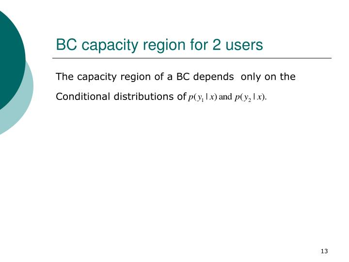 BC capacity region for 2 users