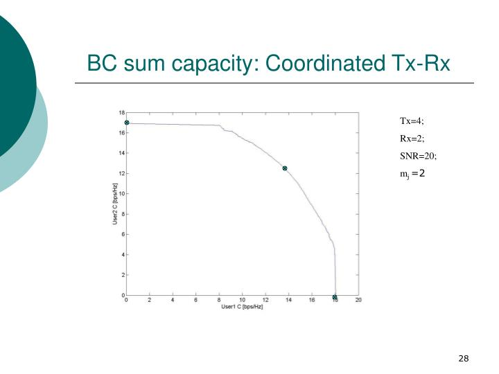 BC sum capacity: Coordinated Tx-Rx